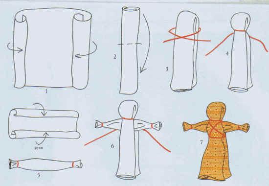 Куколки обереги своими руками схемы