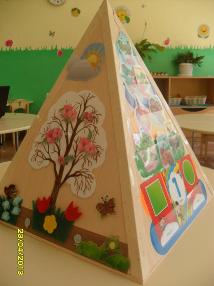 Дидактические пособия в детском саду своими руками 82